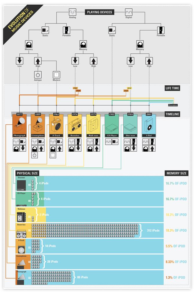 timeline illustration